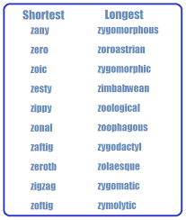 two letter words that start with z format