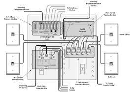 exciting ethernet house wiring wiring diagram images database