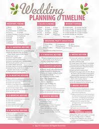 all the essentials wedding planner wedding planning binder kit black floral wedding planners