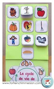 lapbook d automne for immersion