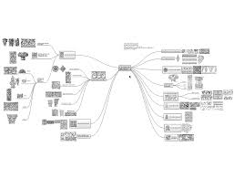 conceptdraw sles mind maps presentation exchange