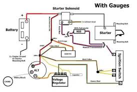 79 u0027f150 solenoid wiring diagram ford truck enthusiasts forums