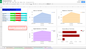 how to create a custom business analytics dashboard with google
