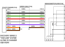 saturn stock cd changer wiring diagram saturn wiring diagrams