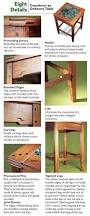 Popular Woodworking Magazine Free Download by 141 Best Woodwork Greene U0026 Greene Images On Pinterest Easels