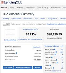 my returns at lending club prosper for 2014q4 12 roi