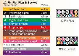 12 pin caravan plug wiring diagram agnitum me
