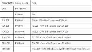 1040a Tax Table Internal Revenue Service Tax Tables 2017 Brokeasshome Com
