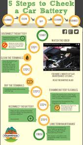 78 best infografias sobre ruedas images on pinterest cars
