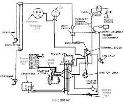 ford tractor wiring diagram ford wiring diagrams for diy car repairs
