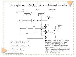 Trellis Encoder S Advanced Digital Communication 4 Cr Ppt Video Online Download