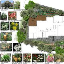 Coastal Landscape Design by Landscaping Gold Coast Design And Landscaping Services
