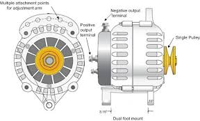 installing a high power alternator in your boat