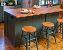 the anatomy of a kitchen island