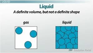 states of matter solids liquids gases u0026 plasma video