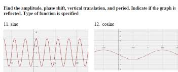 graphing sine cosine tangent with change in period amplitude
