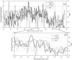 sensors free full text comparative analysis of eo 1 ali and