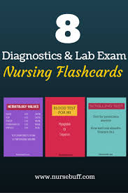 94 best nursing cancer endocrine gi labs images on pinterest