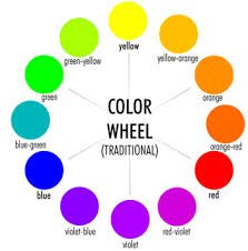 opposite colours adobe photoshop why is the opposite of yellow on color wheels