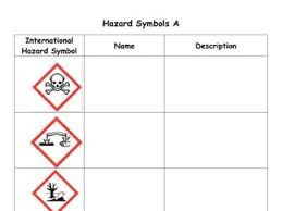 acids and alkalis year 7 topic 6 full lessons ks3 7f by