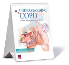 Anatomy And Physiology Of Copd Understanding Copd Flip Chart U2013 Scientific Publishing