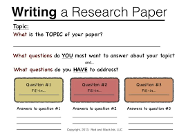 writing a research paper eng 101 pinterest outlines