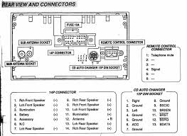1993 ford f150 radio wiring diagram and amazing of car stereo 24