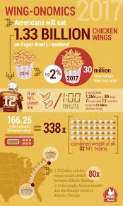 thanksgiving hours kroger super bowl sunday second highest day of food consumption u2013 the