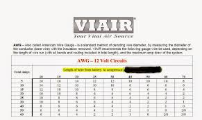 viair compressor installation air ride suspension blog
