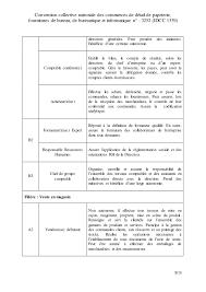 matériel de bureau comptabilité idcc 1539 avenant sur la classification dans la ccn des commerces de