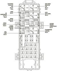 jeep jk suspension diagram jeep jk fuse box map layout diagram jeepforum discernir net