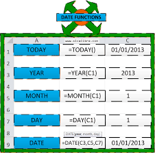 today year month day date an introduction to excel date