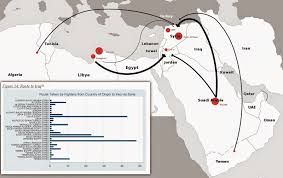 New Middle East Map by Puppet Obama Continues To Follow His Orders To Destroy Middle East