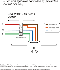 Ceiling Fan And Light Switch Wiring Diagrams Throughout Ceiling Fan Diagram Webtor Me And Light