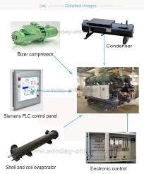 electrical cabinet hs code unit unit hs code