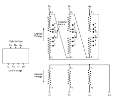 three phase load wiring diagram components