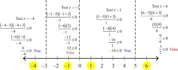 archive rational inequalities worksheet doc crcraig algebra 2