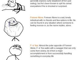 Meme Faces Meaning - taxonomy and history of rage faces geek pinterest rage faces