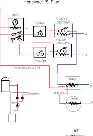 s plan wiring diagram colour travelwork info