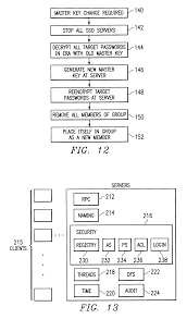 patent us6243816 single sign on sso mechanism personal key
