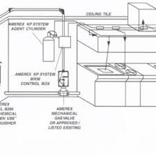 accessible handicapped kitchen design layout specifications