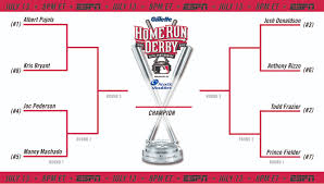 Time Warner Cable Tv Schedule San Antonio Tx Home Run Derby 2015 Time Tv Schedule Participants And More