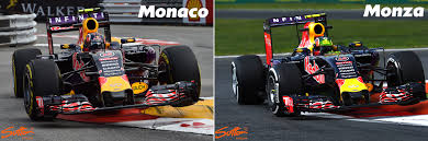 formula 3 vs formula 1 in theory blown rear wing active drd somersf1 the technical
