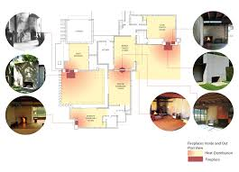 House Diagrams by Schindler Chace House Explanatory Diagrams