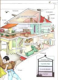 la cuisine en espagnol mobilier de la maison en espagnol ciabiz com