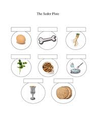 seder plate craft for pesach by gemmaegan teaching resources tes