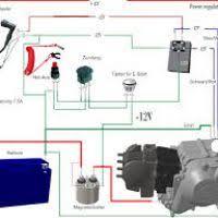 free wiring diagram 90cc quad yondo tech