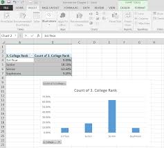 Graph Spreadsheet Univariate Descriptive Statistics Using Spreadsheet To View And