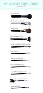 the makeup brushes you really need and how to use them