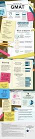 17 ideas about gmat test prep on pinterest gmat test business